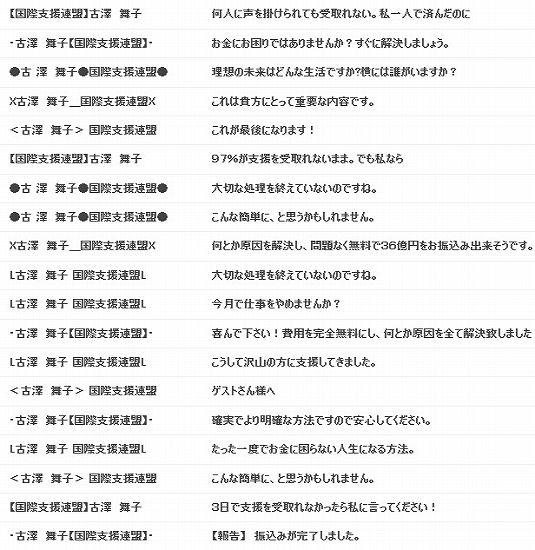 国際支援連盟古澤舞子の大量迷惑メールの対処法